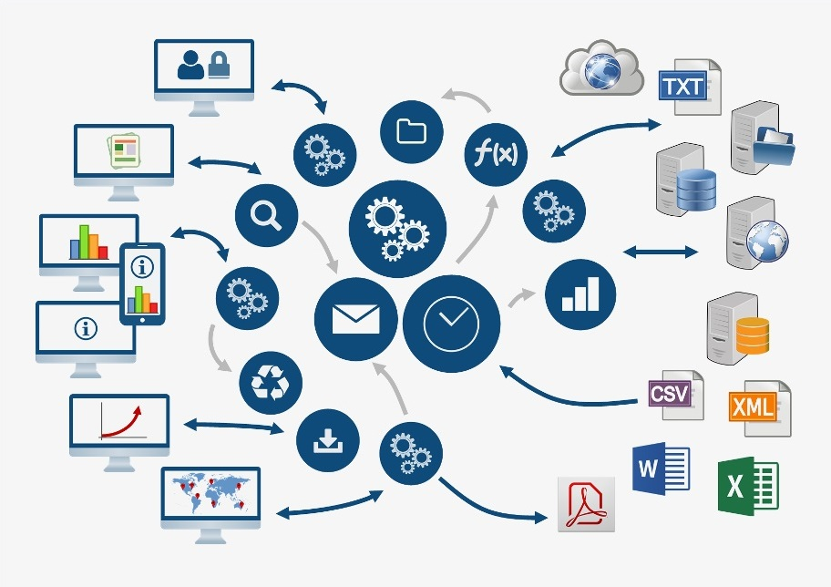 Central Data Hub Topology