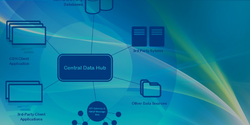 Central Data Hub